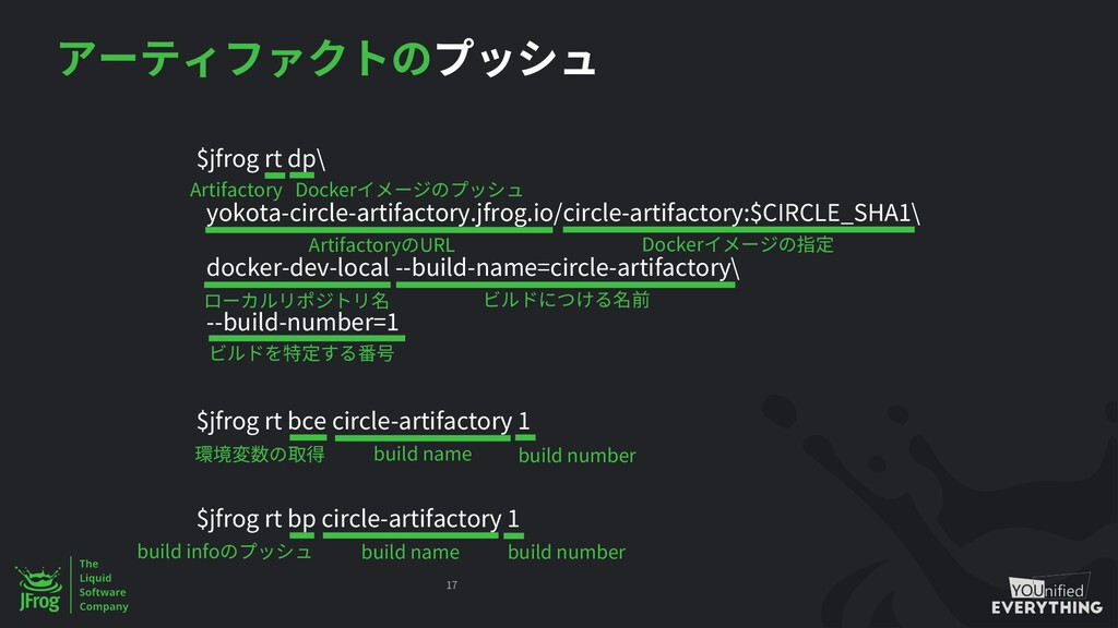 $jfrog rt dp\ yokota-circle-artifactory.jfrog.i...