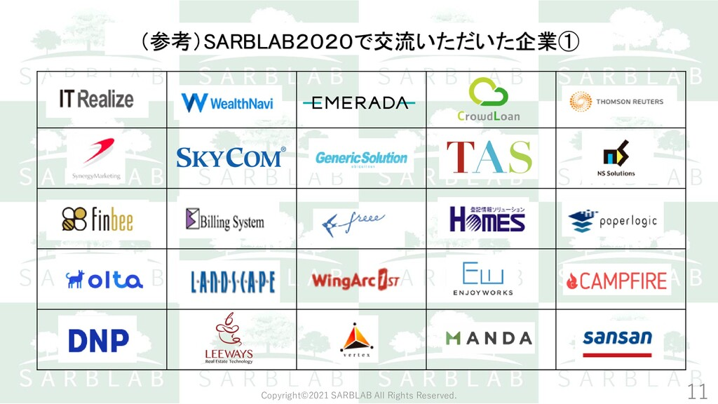 (参考)SARBLAB2020で交流いただいた企業① Copyright©2021 SARBL...