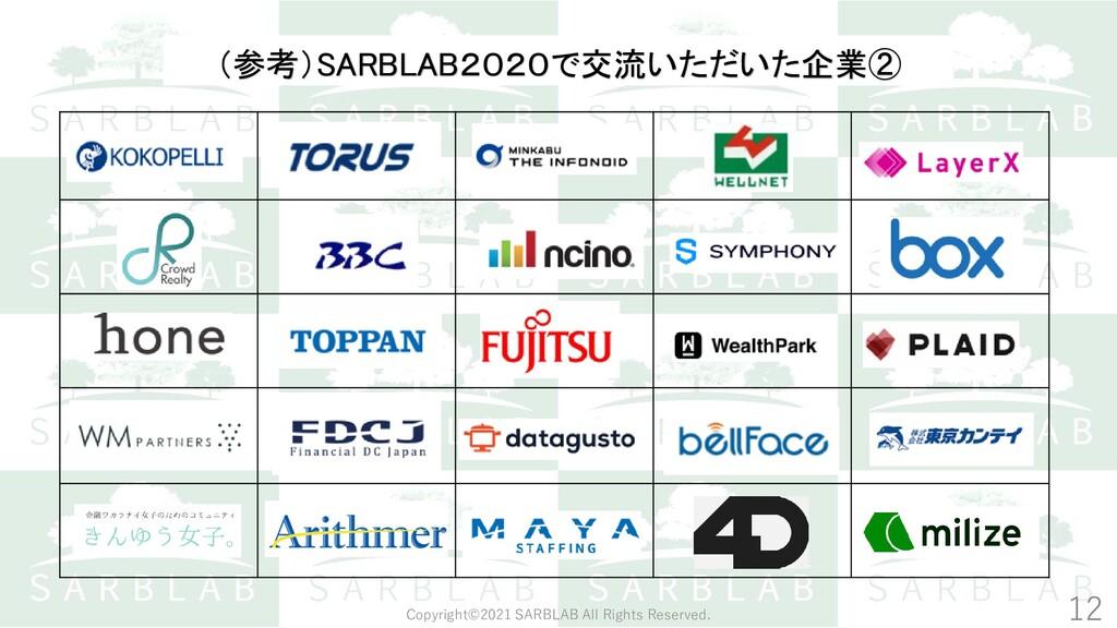 (参考)SARBLAB2020で交流いただいた企業② Copyright©2021 SARBL...