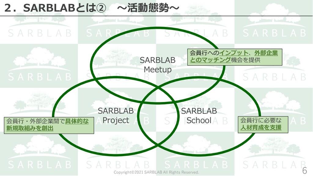 SARBLAB Meetup SARBLAB Project SARBLAB School 会...