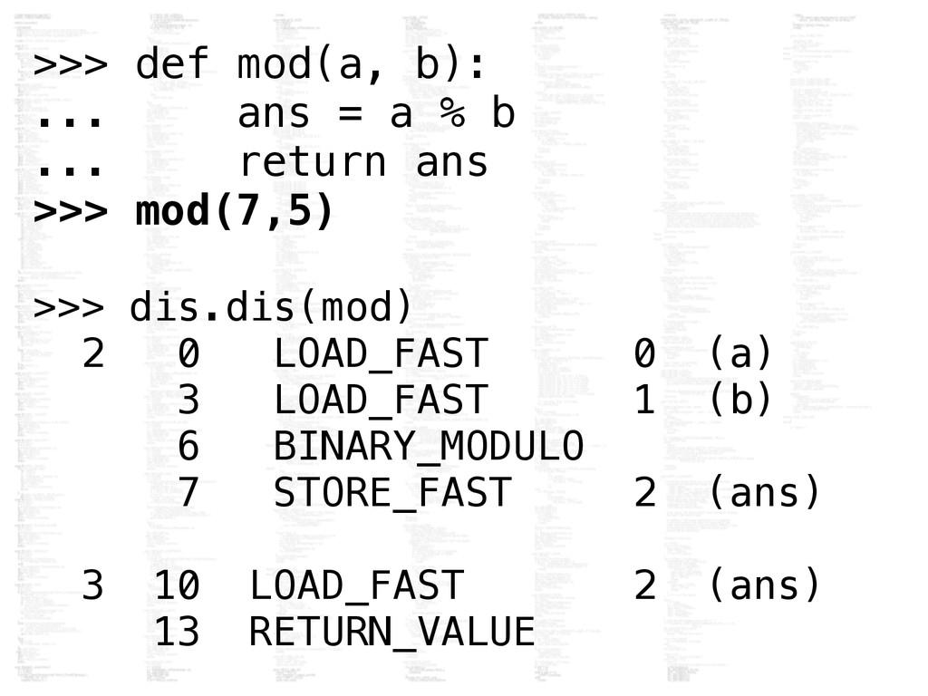 >>> def mod(a, b): ... ans = a % b ... return a...