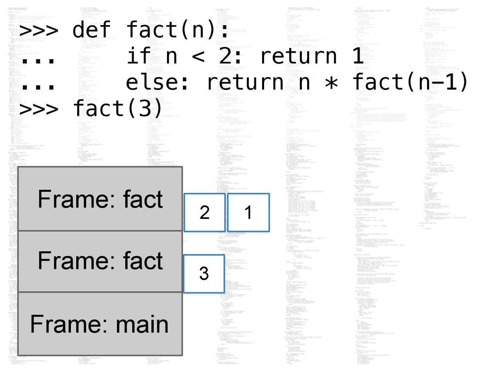 Frame: main Frame: fact 3 Frame: fact 2 1 >>> d...