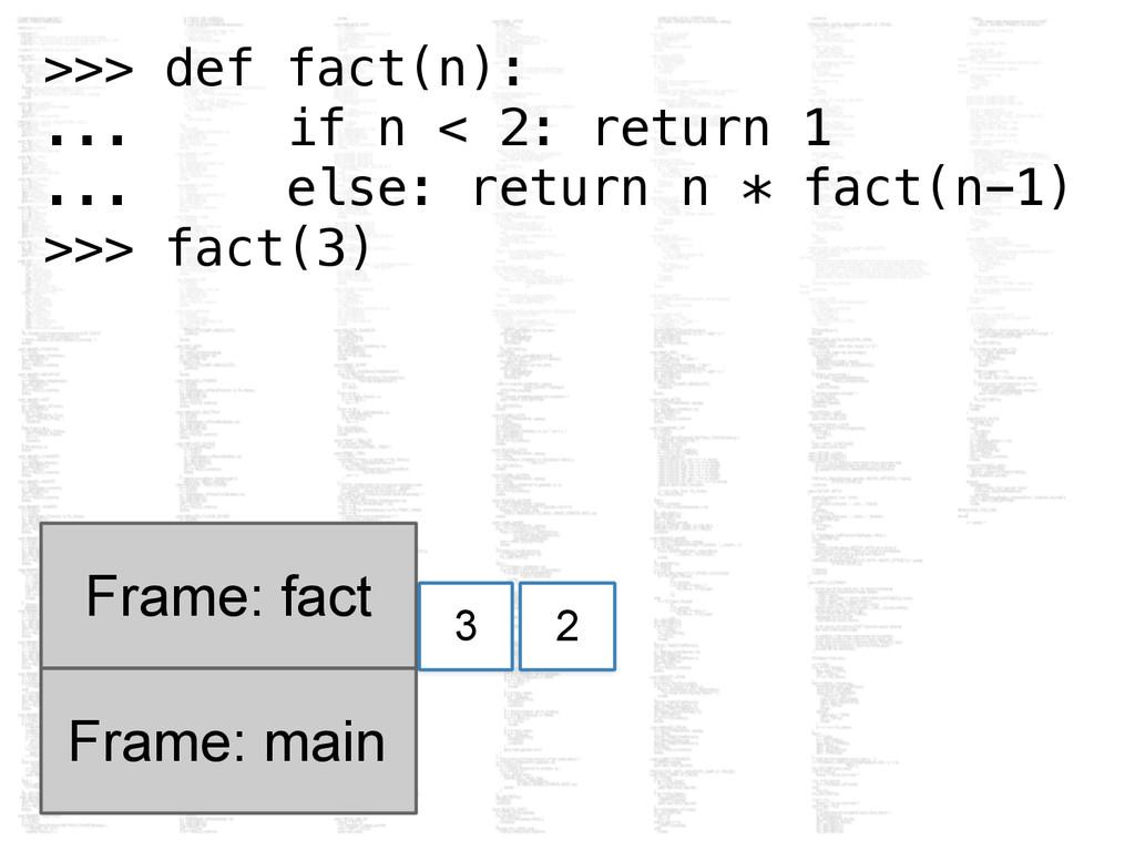 Frame: main Frame: fact 3 2 >>> def fact(n): .....
