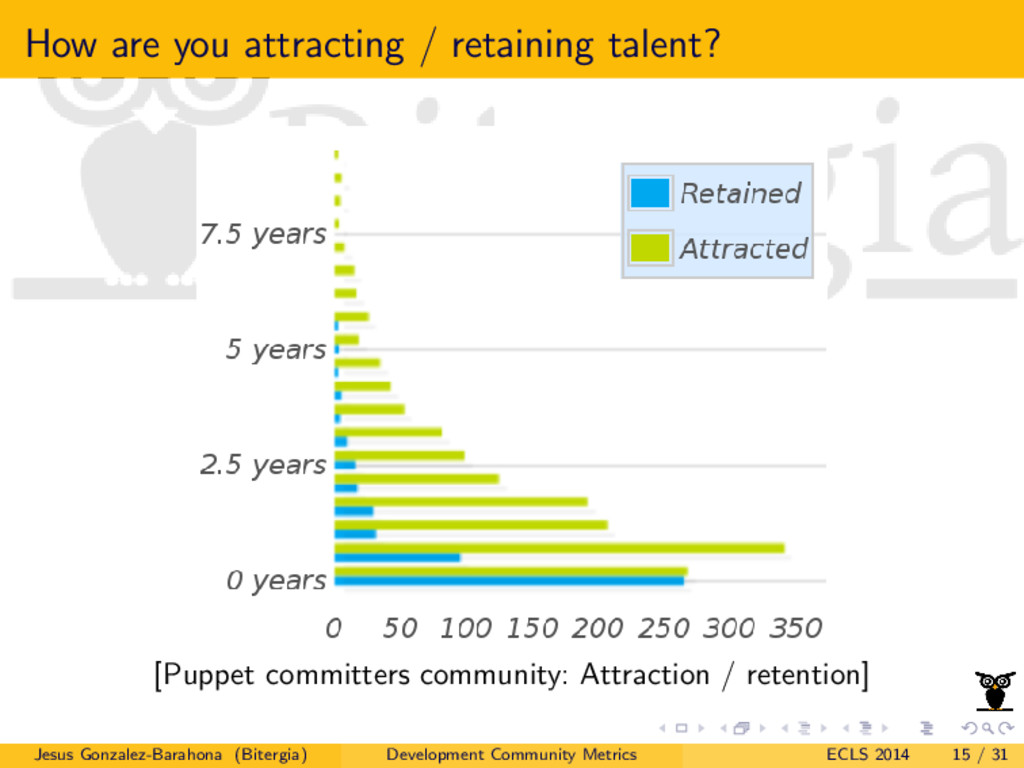 How are you attracting / retaining talent? [Pup...