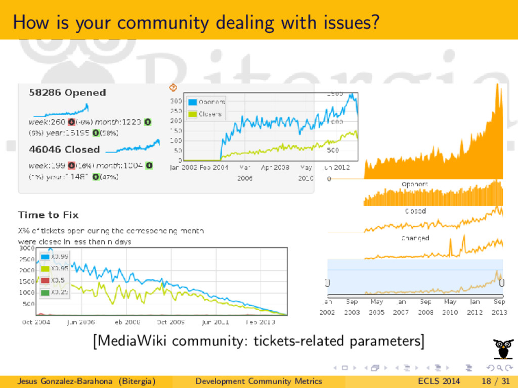 How is your community dealing with issues? [Med...