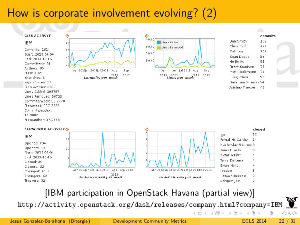 How is corporate involvement evolving? (2) [IBM...