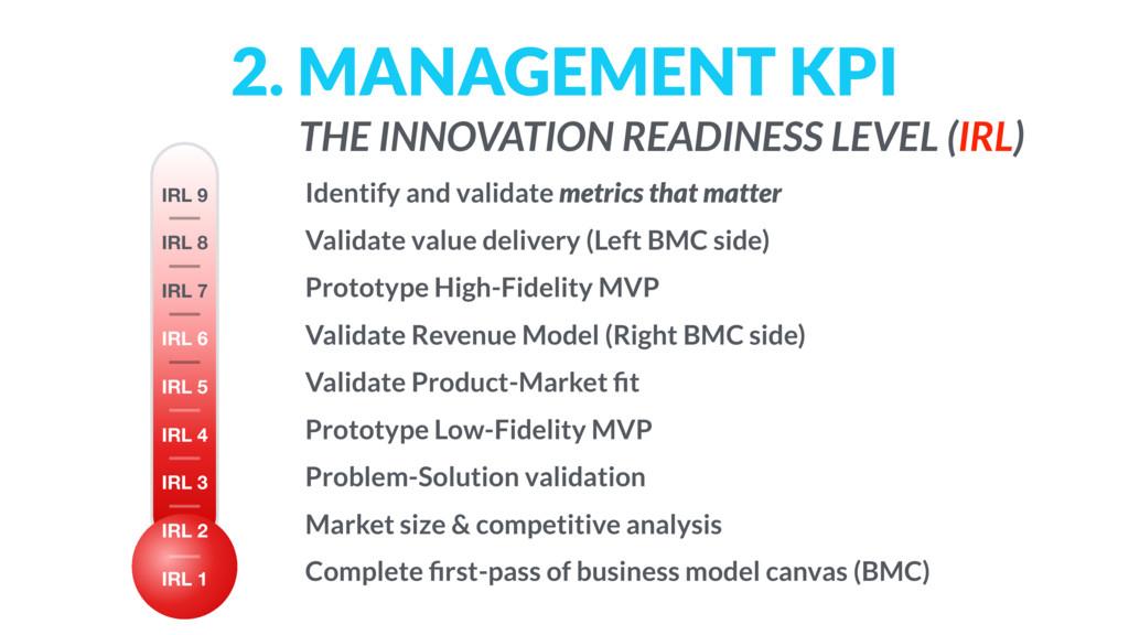2. MANAGEMENT KPI IRL 1 IRL 2 IRL 3 IRL 4 IRL 5...