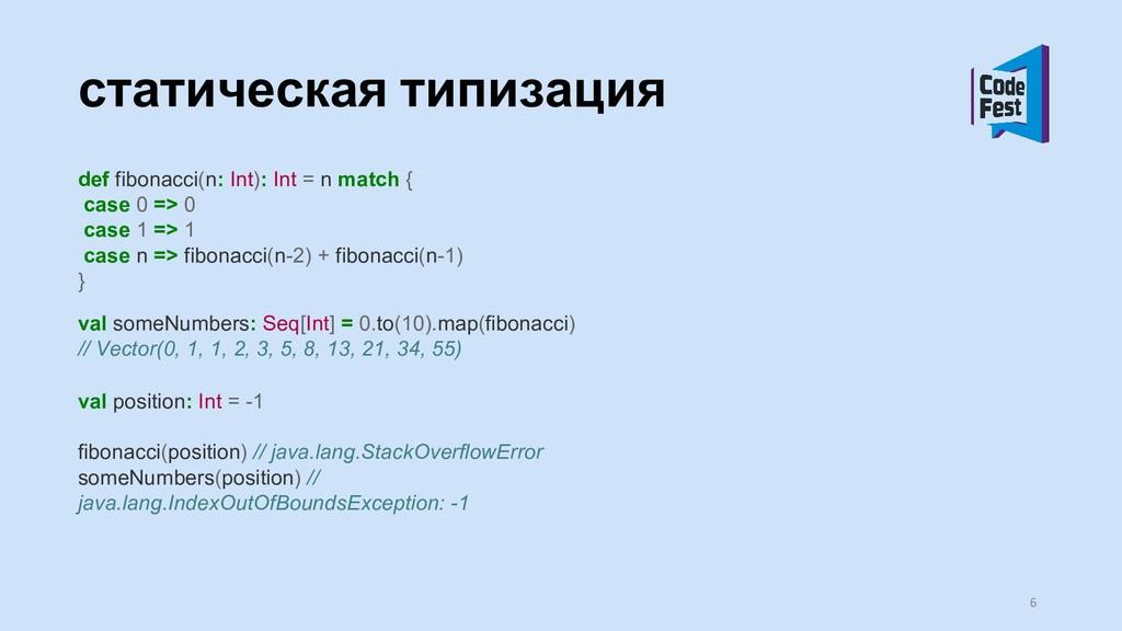 статическая типизация def fibonacci(n: Int): In...