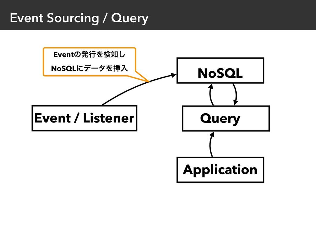 Event Sourcing / Query Event / Listener Applica...