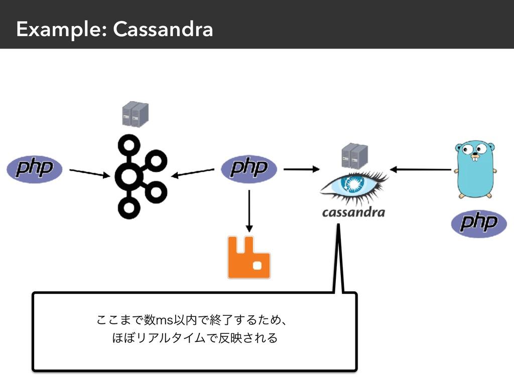 Example: Cassandra ͜͜·ͰNTҎͰऴྃ͢ΔͨΊɺ ΄΅ϦΞϧλΠϜͰ...