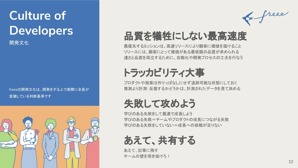 Culture of Developers 開発文化 12 品質を犠牲にしない最高速度 最優先...