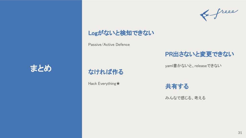まとめ Logがないと検知できない  Passive/Active Defence  ...