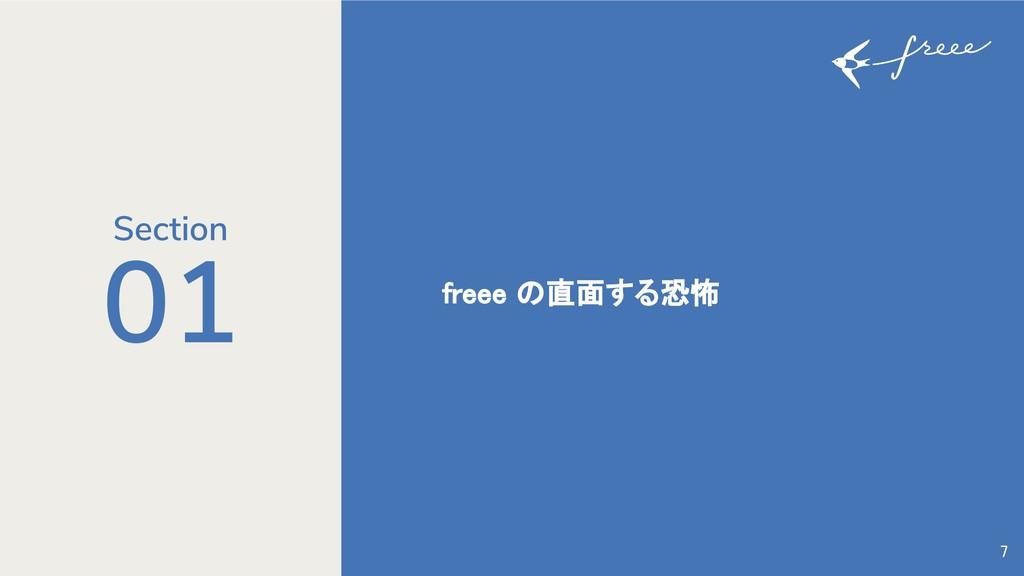 01 freee の直面する恐怖 7 Section