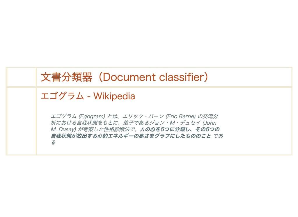 文書分類器(Document classifier) 文書分類器(Document classi...