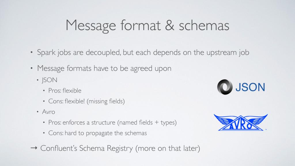 Message format & schemas • Spark jobs are decou...
