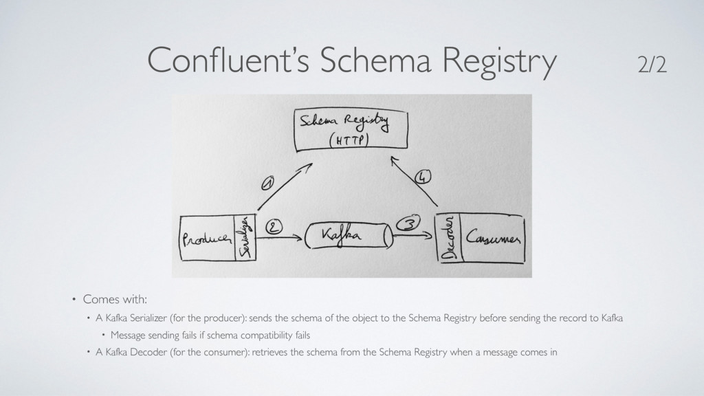 Confluent's Schema Registry • Comes with: • A Ka...