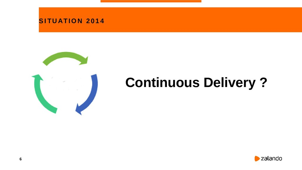 6 S ITUATION 2014 Continuous Delivery ?