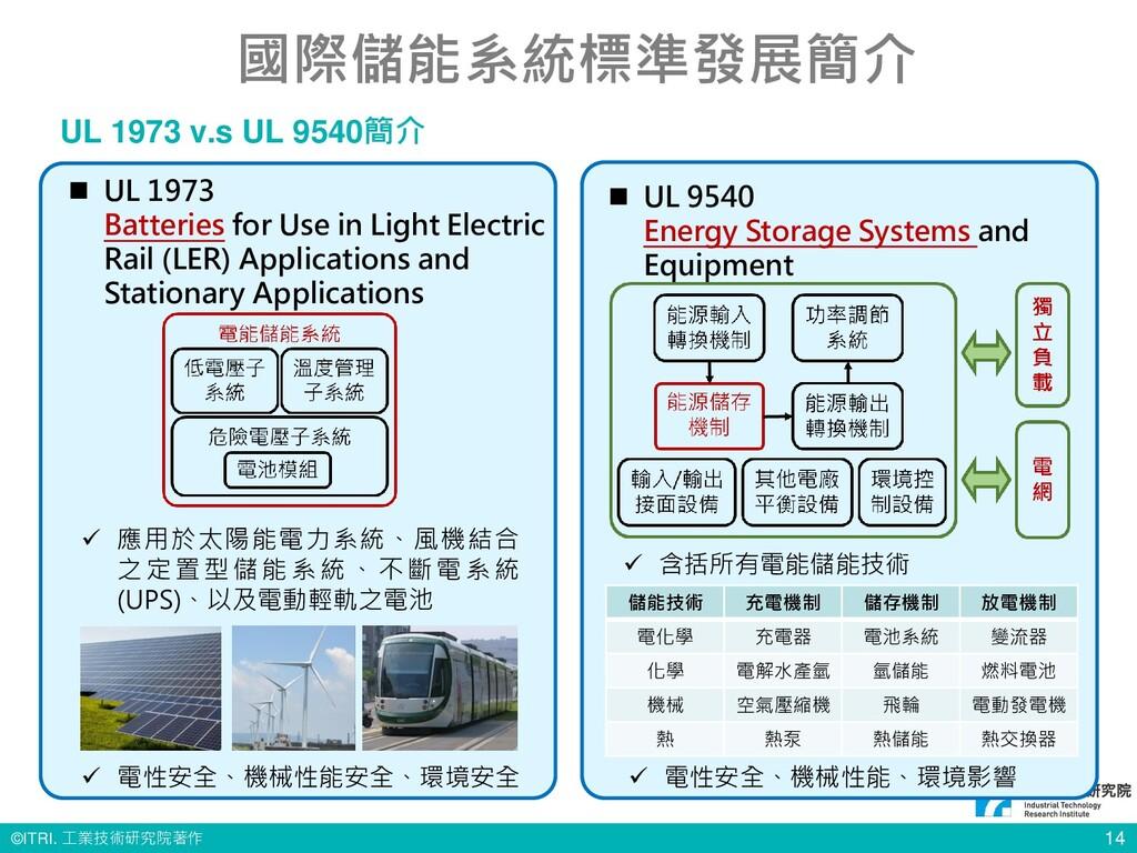 © ITRI. 工業技術研究院著作 14 國際儲能系統標準發展簡介 UL 1973 v.s U...