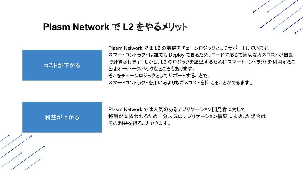 Plasm Network で L2 をやるメリット 利益が上がる コストが下がる Plasm...