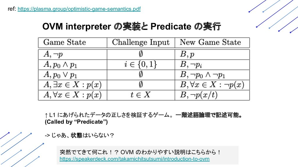 OVM interpreter の実装と Predicate の実行 ref: https:/...