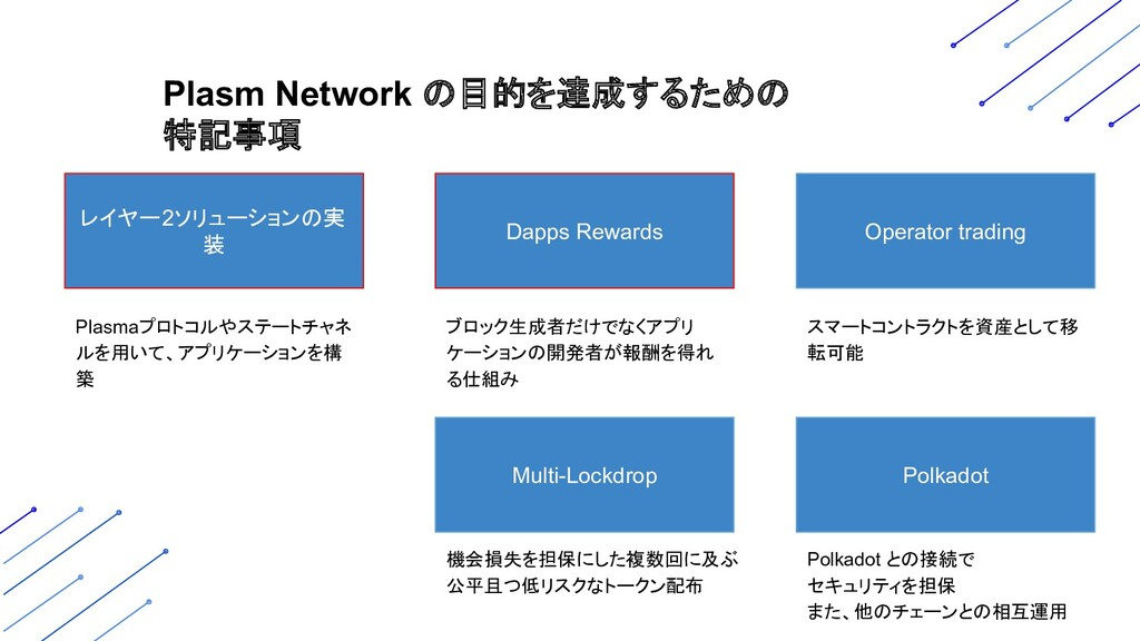 Plasm Network の目的を達成するための 特記事項 レイヤー2ソリューションの実 装...