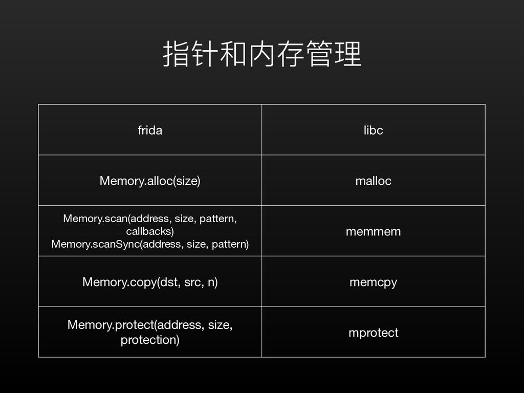指针和内存管理 frida libc Memory.alloc(size) malloc Me...