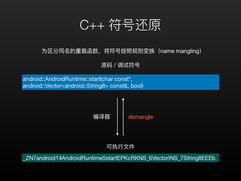 C++ 符号还原 _ZN7android14AndroidRuntime5startEPKcR...
