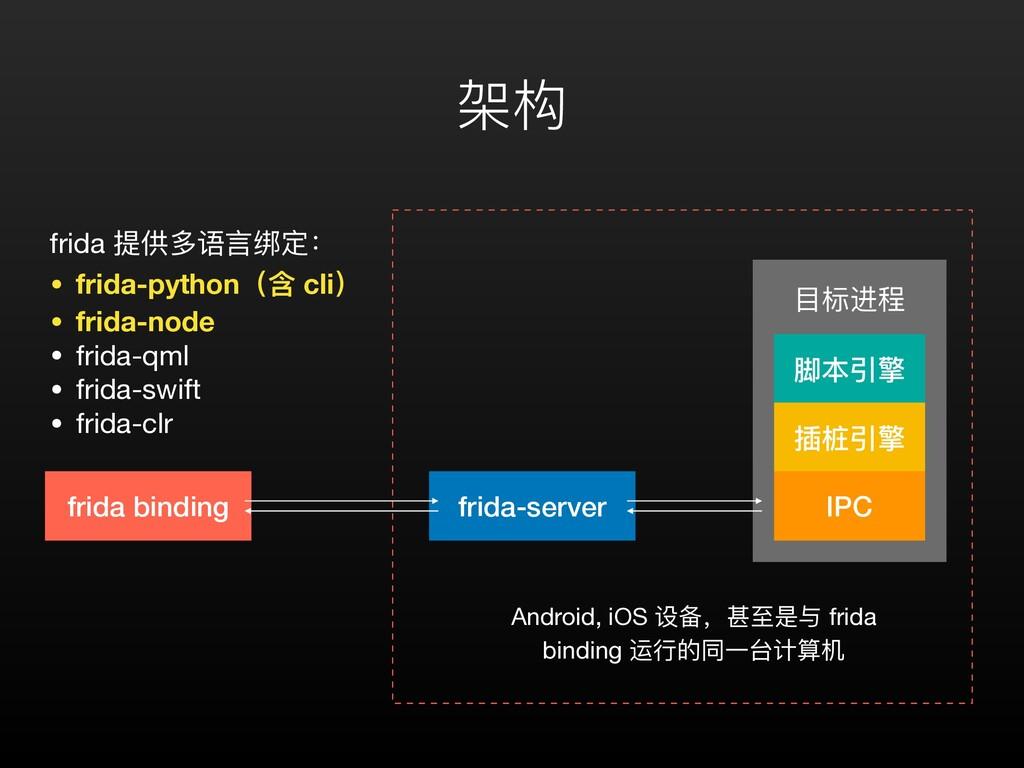 架构 脚本引擎 插桩引擎 IPC ⽬标进程 frida-server frida bindin...