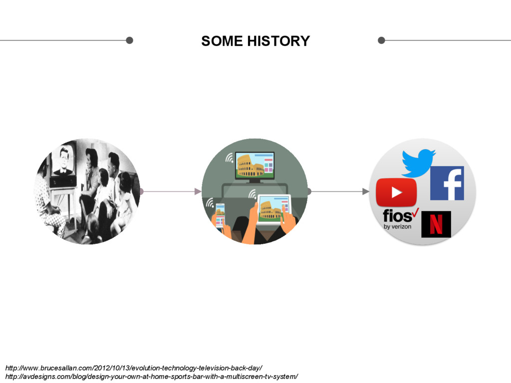 SOME HISTORY first second http://www.brucesalla...