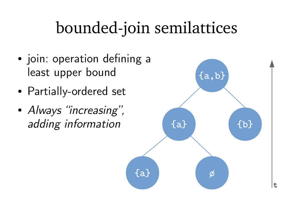 boundedjoin semilattices {b} ø {a} {a} {a,b} t...