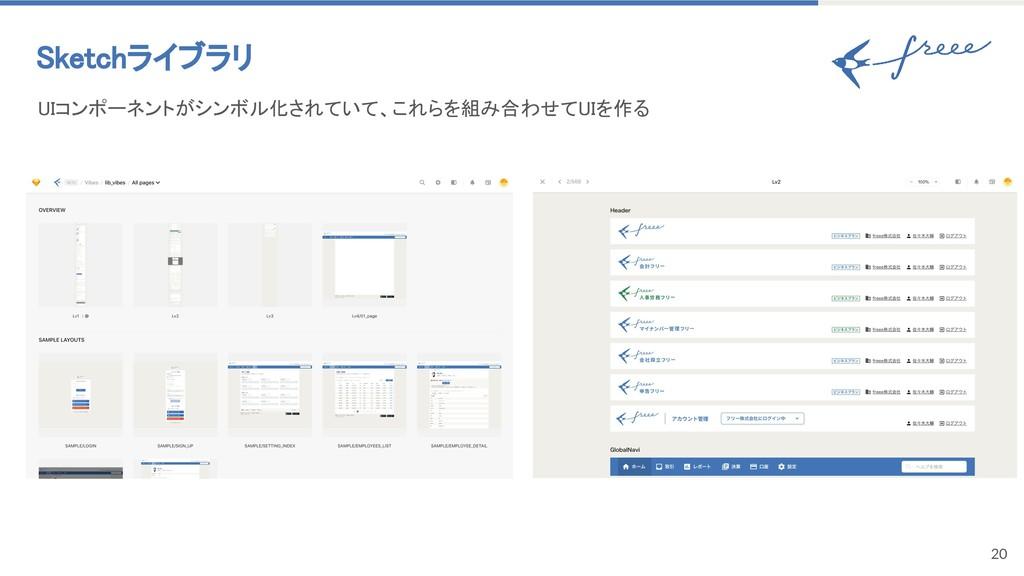 20 Sketchライブラリ UIコンポーネントがシンボル化されていて、これらを組み合わせて...