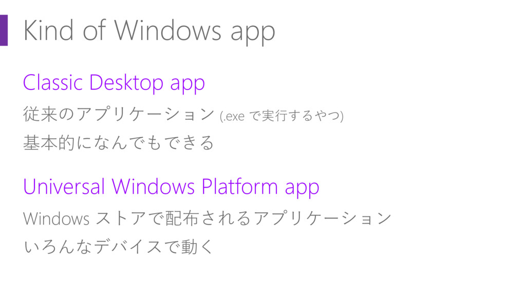 Kind of Windows app Classic Desktop app 従来のアプリケ...