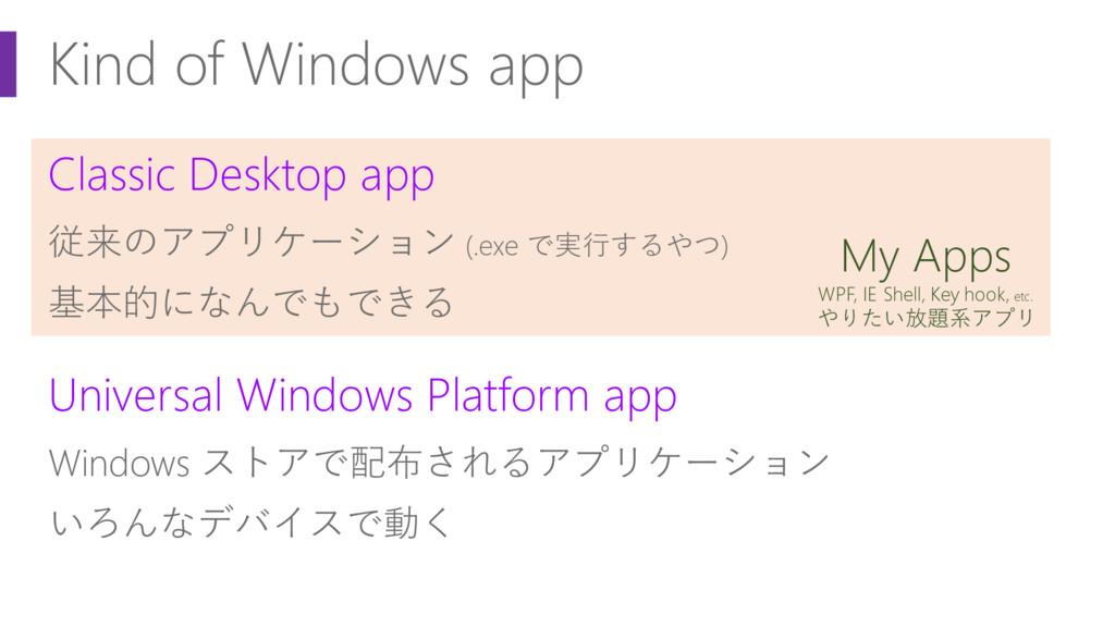 My Apps WPF, IE Shell, Key hook, etc. やりたい放題系アプ...