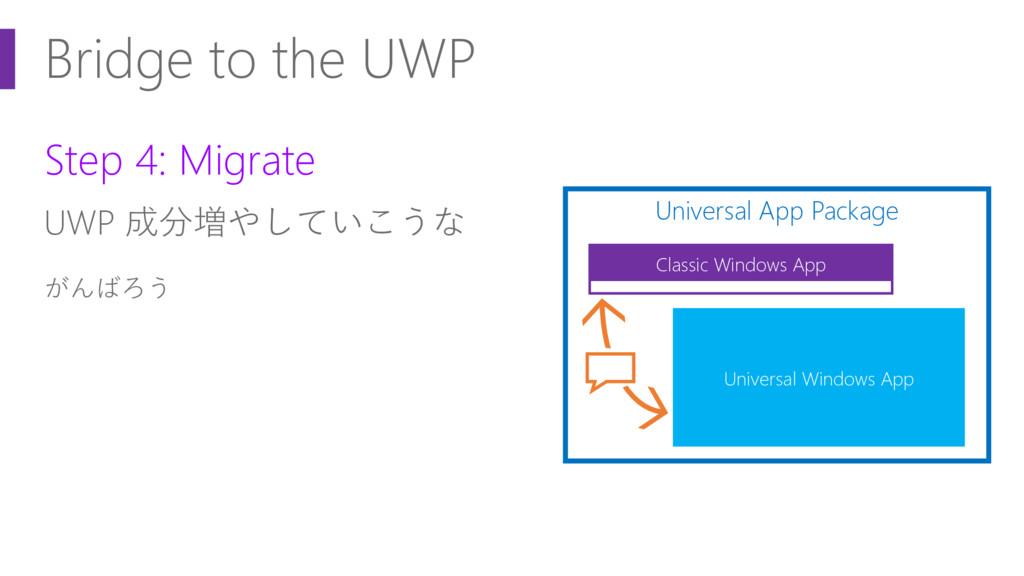 Bridge to the UWP Step 4: Migrate UWP 成分増やしていこう...