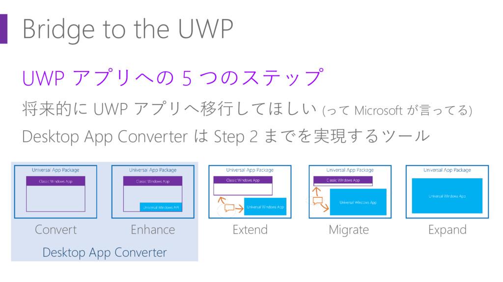 Desktop App Converter Bridge to the UWP UWP アプリ...