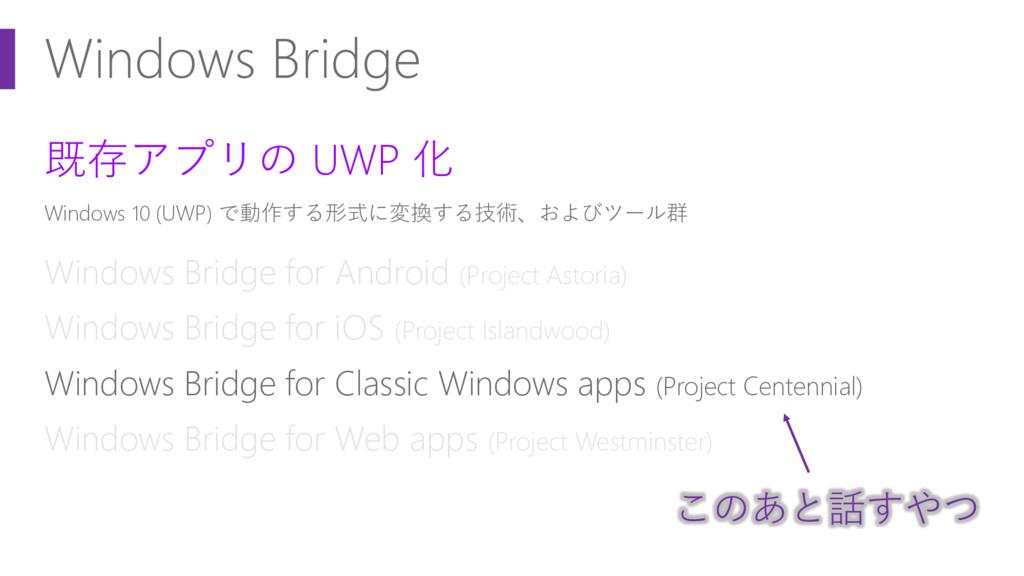 Windows Bridge 既存アプリの UWP 化 Windows 10 (UWP) で動...