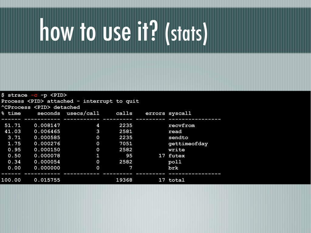 how to use it? (stats) $ strace -c -p <PID> Pro...
