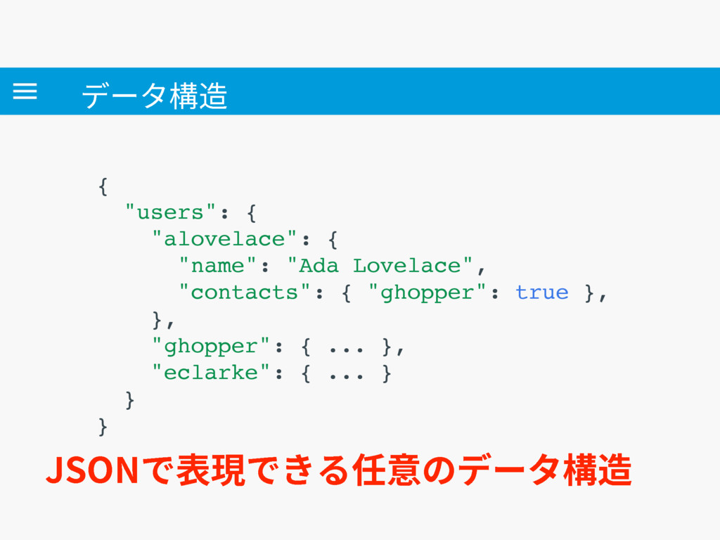 """ر٦ة圓鸡 { """"users"""": { """"alovelace"""": { """"name"""": """"Ada ..."""