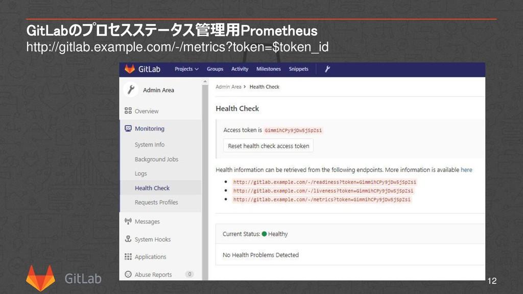 GitLabのプロセスステータス管理用Prometheus http://gitlab.exa...