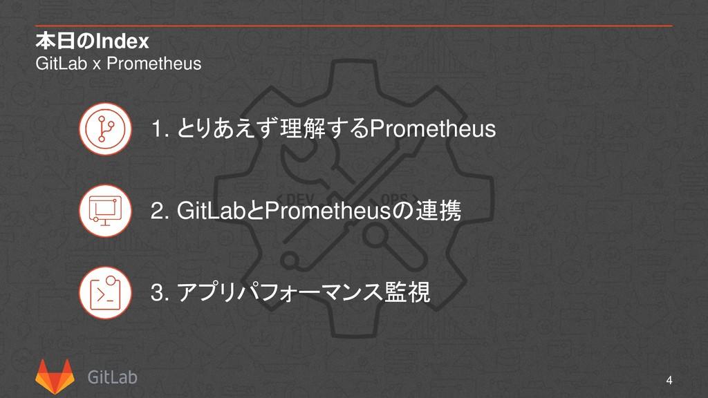 本日のIndex GitLab x Prometheus 4 1. とりあえず理解するProm...
