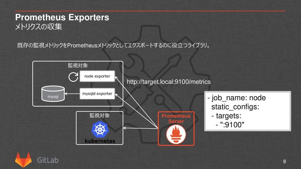Prometheus Exporters メトリクスの収集 8 監視対象 node expor...