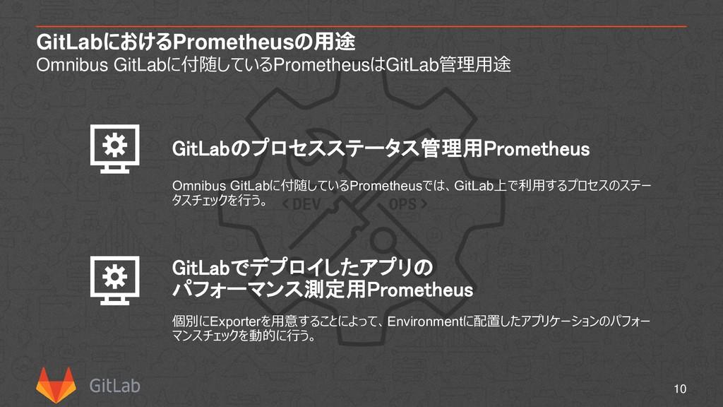 GitLabにおけるPrometheusの用途 Omnibus GitLabに付随しているPr...