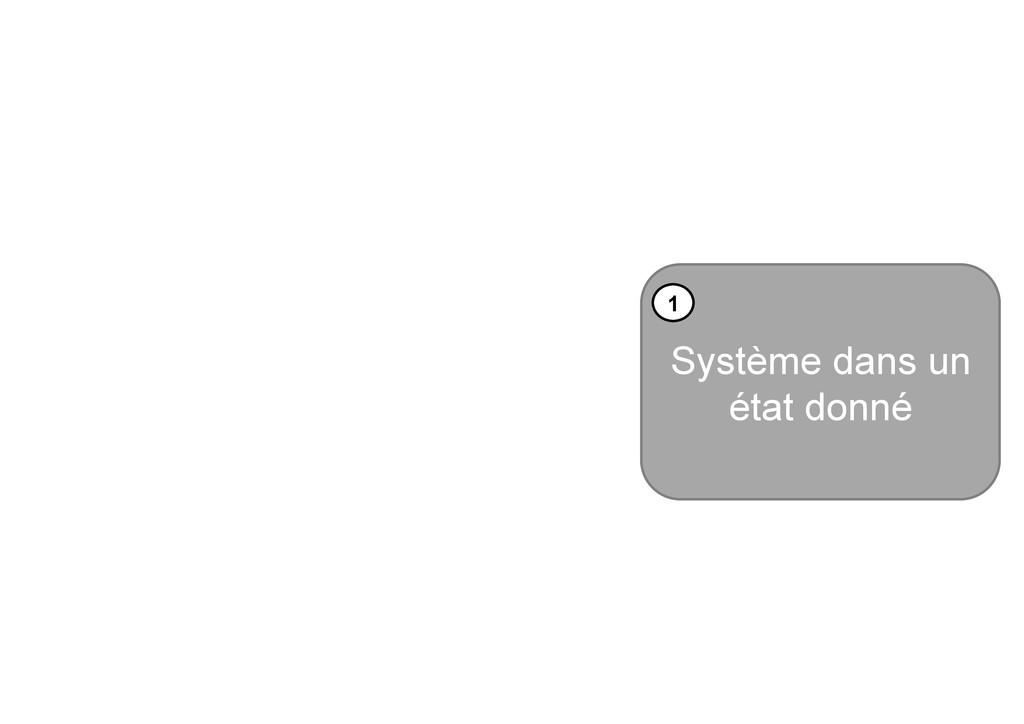 Système dans un état donné 1