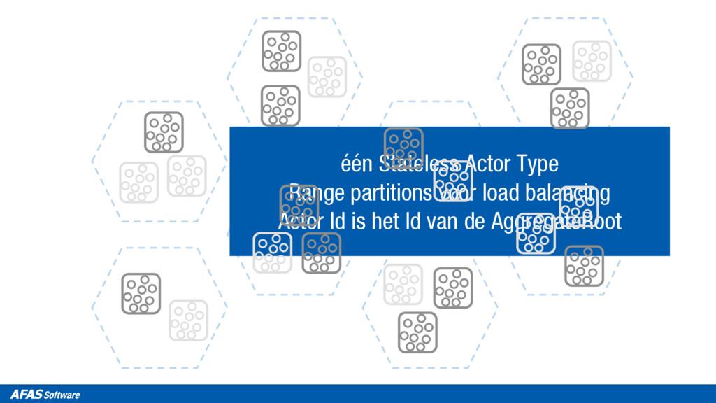 één Stateless Actor Type Range partitions voor ...