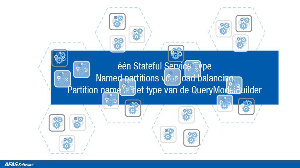 één Stateful Service Type Named partitions voor...