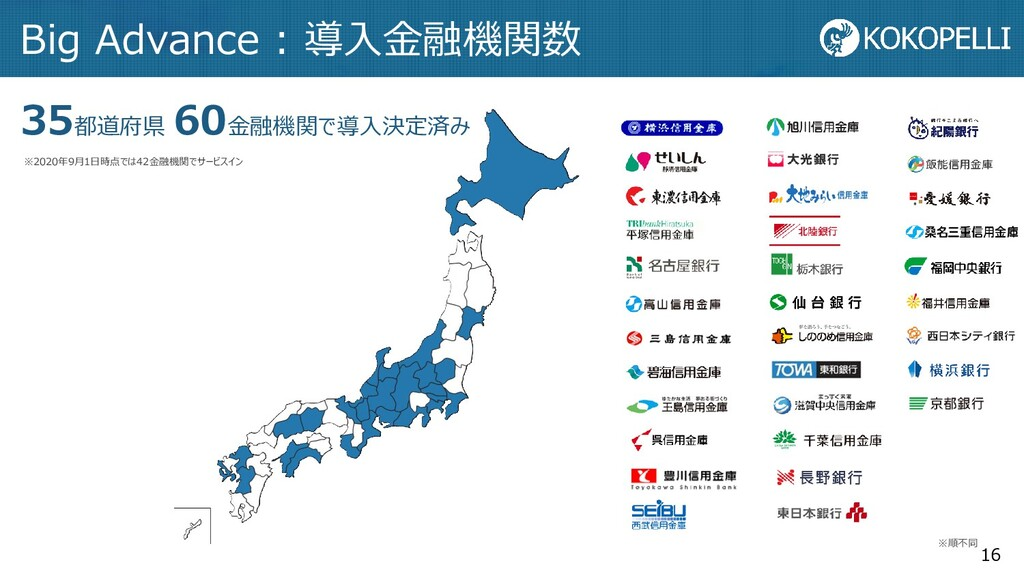 16 35都道府県 60金融機関で導入決定済み ※2020年9月1日時点では42金融機関でサー...
