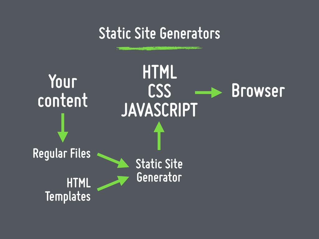 HTML Templates Static Site Generator Static S...
