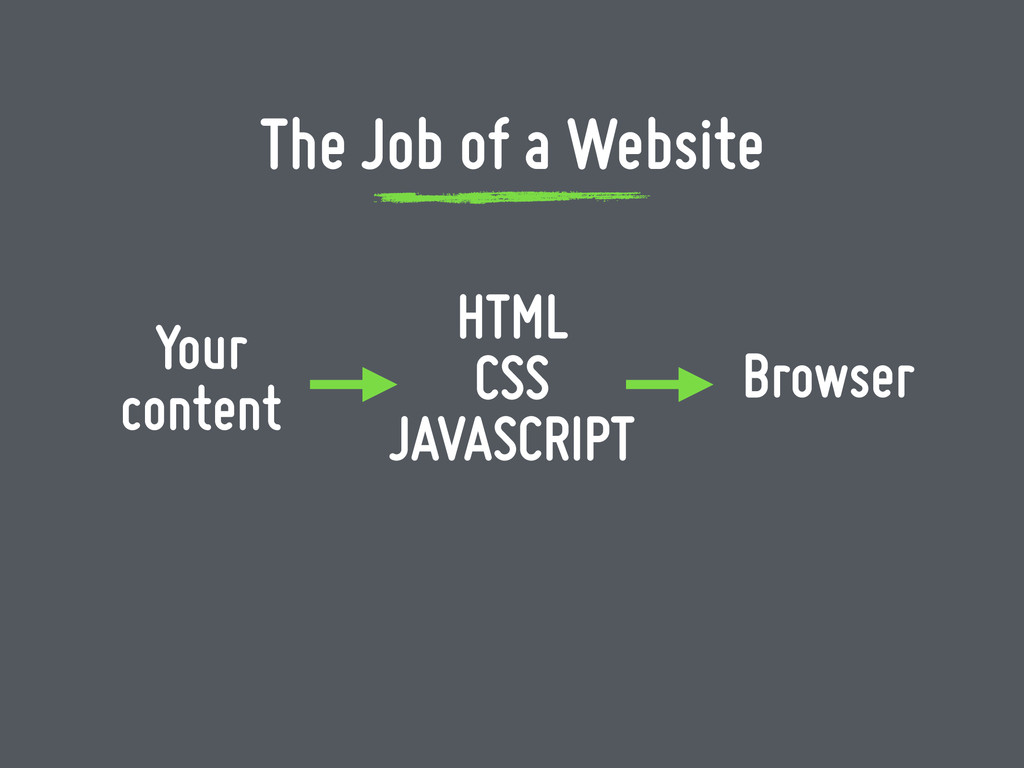 HTML CSS JAVASCRIPT Your content Browser The Jo...