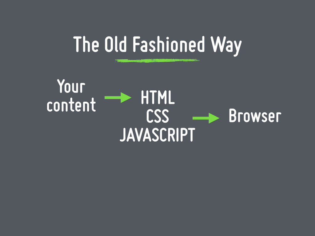 HTML CSS JAVASCRIPT Your content Browser The Ol...