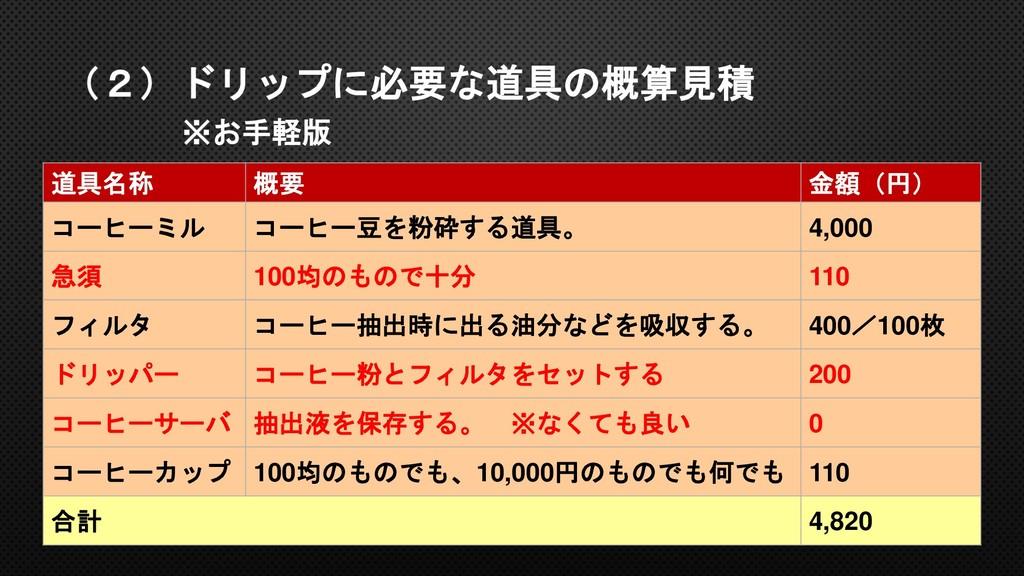 (2)ドリップに必要な道具の概算見積 ※お手軽版 道具名称 概要 金額(円) コーヒーミル コ...